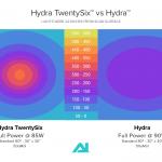 ai_par_hydra_vs_h26