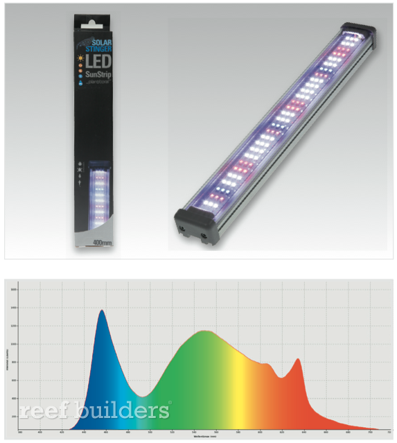 econlux led sunstrip