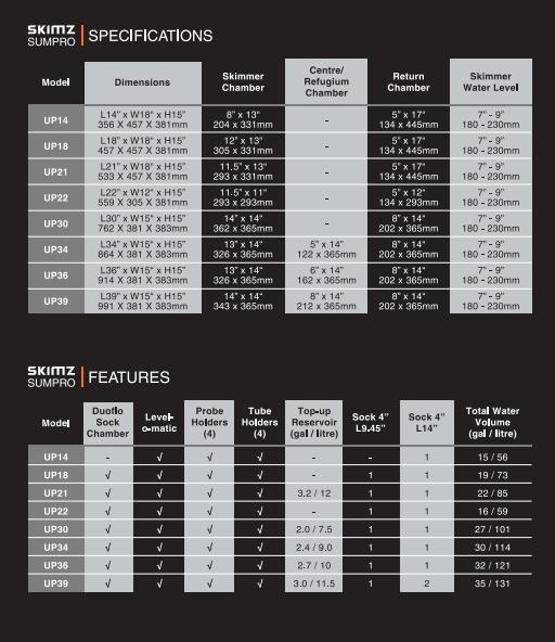 skimz-sumpro-series-chart